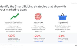 Google smart bidding strategies